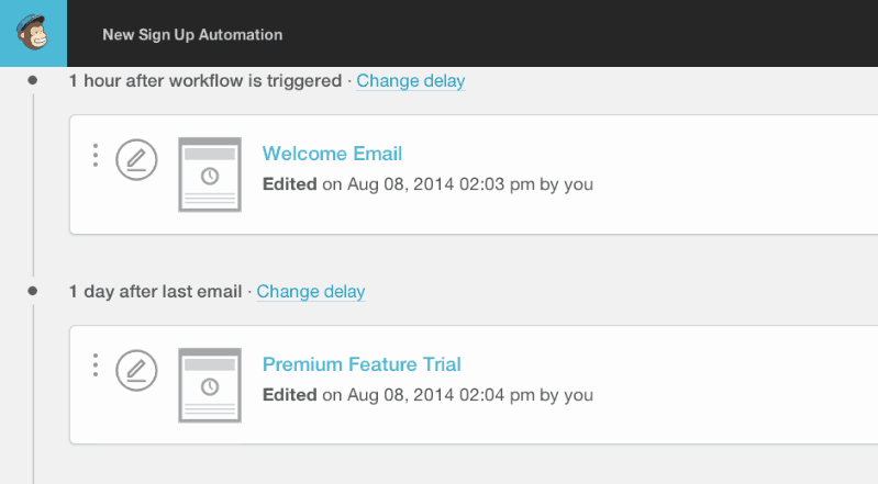 Mailchimp's automation feature isn't part of its free plan but well worth the investment.